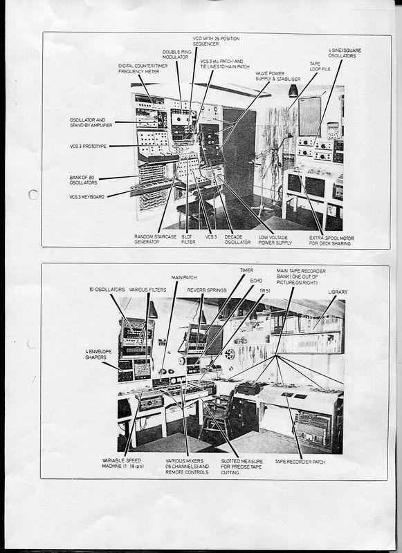 Diagram of the setup of Tristram Cary's electronic studio, Fressingfield, UK, 1970s