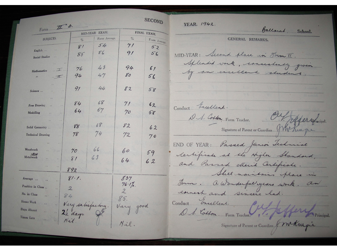 Page from Alf McKenzie's Pupil's Record Book from Boys' Technical School Ballarat